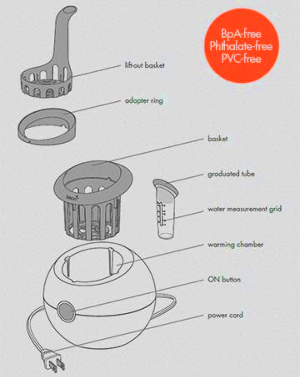 Boon Orb parts